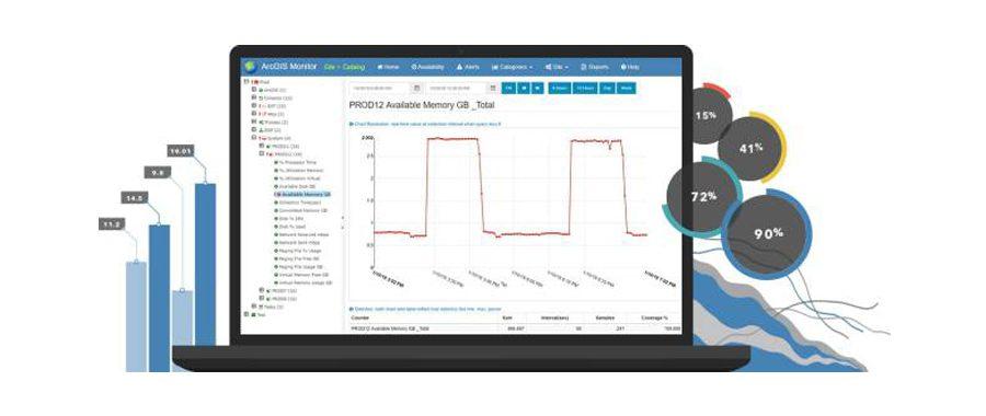 ArcGIS Enterprise 10.6 ya está disponible