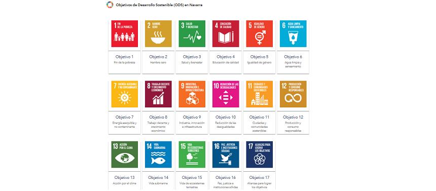 Navarra desarrolla con tecnología Esri un visor para el cumplimiento de los ODS en la comunidad