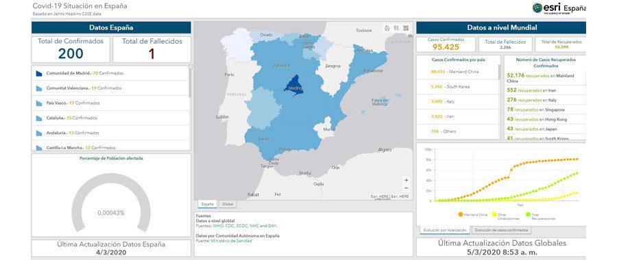 Esri España lanza una app para monitorizar Coronavirus en tiempo real