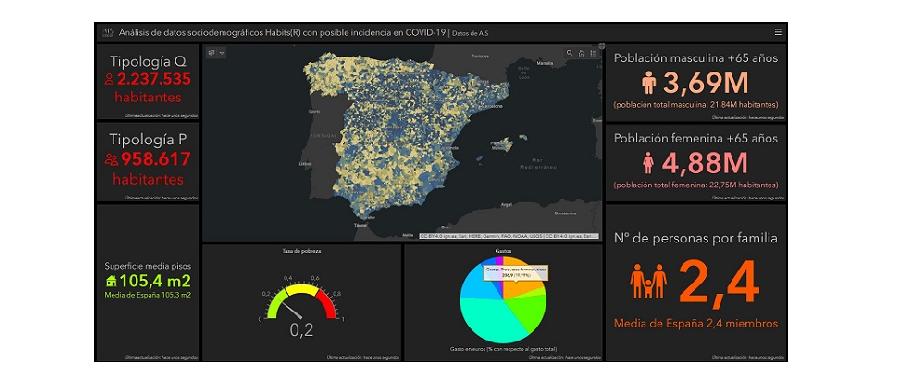 Esri incorpora 40 indicadores sociodemográficos de AIS Group para analizar el impacto del COVID-19